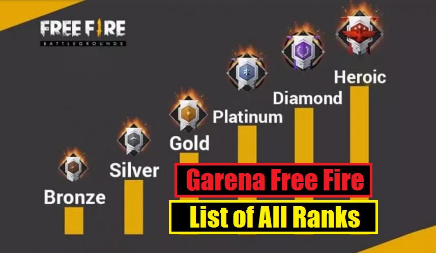 Garene Free Fire List Of All Ranks Mobile Mode Gaming
