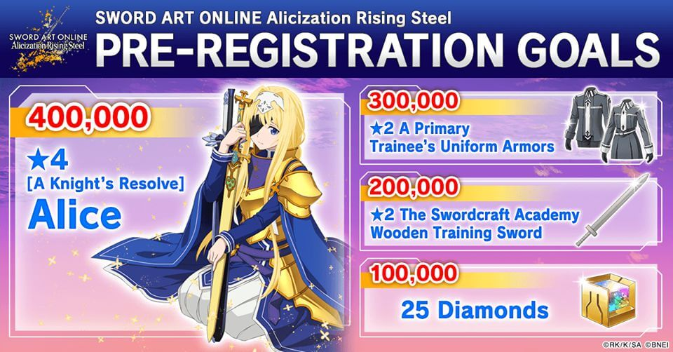 Bandai Namco Introduced New Mobile RPG 'SAO: Alicization Rising Steel': Pre-Register Now