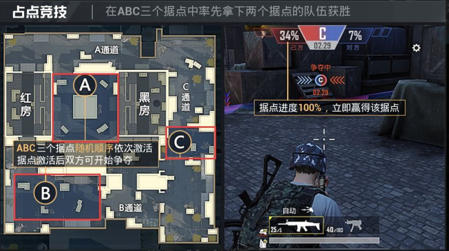 Most Awaited Game Mode 'Control Point' Is Coming In Game For Peace Upcoming Update
