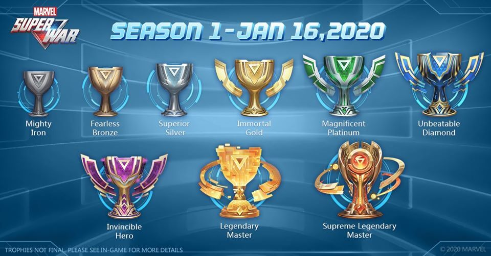Marvel Super War: Season 1 To Begin From 16th January 2020