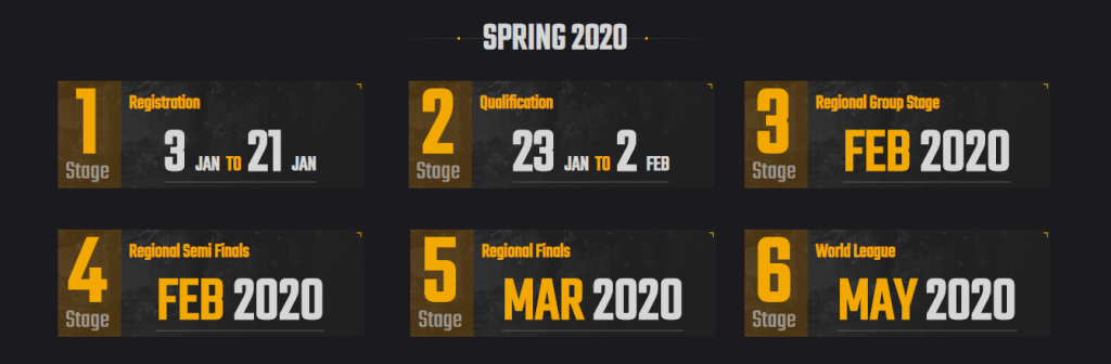 PUBG Mobile Club Open Spring Split 2020 Guide: Registration, Prize Pool, Schedule