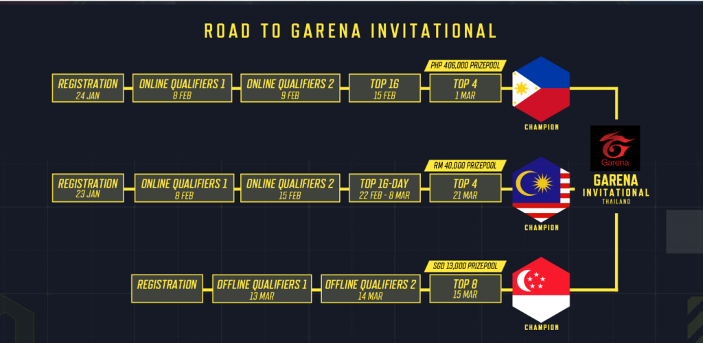First Garena Call of Duty Mobile eSports Tournament of 2020 Announced