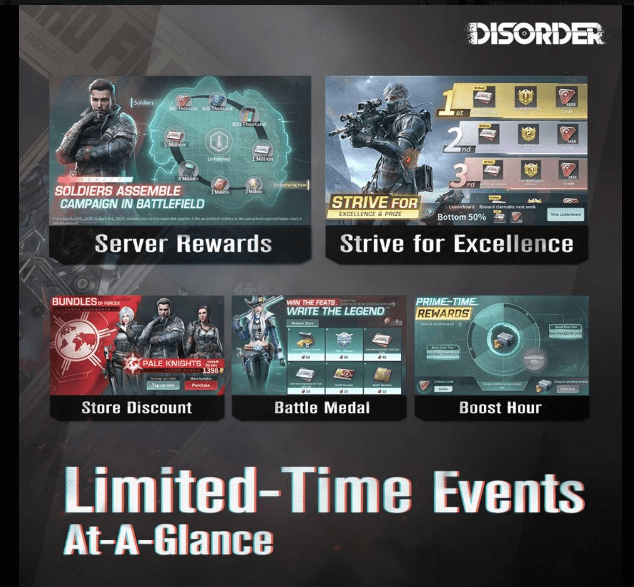 Popular Mobile Shooter 'Disorder' Launched in Americas