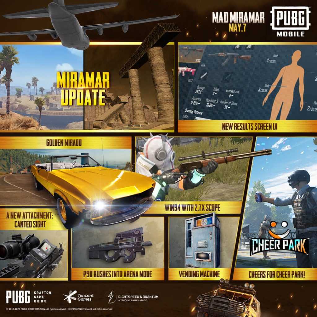 PUBG Mobile 0.18.0 Update Will Bring All These New Features Into The  Game