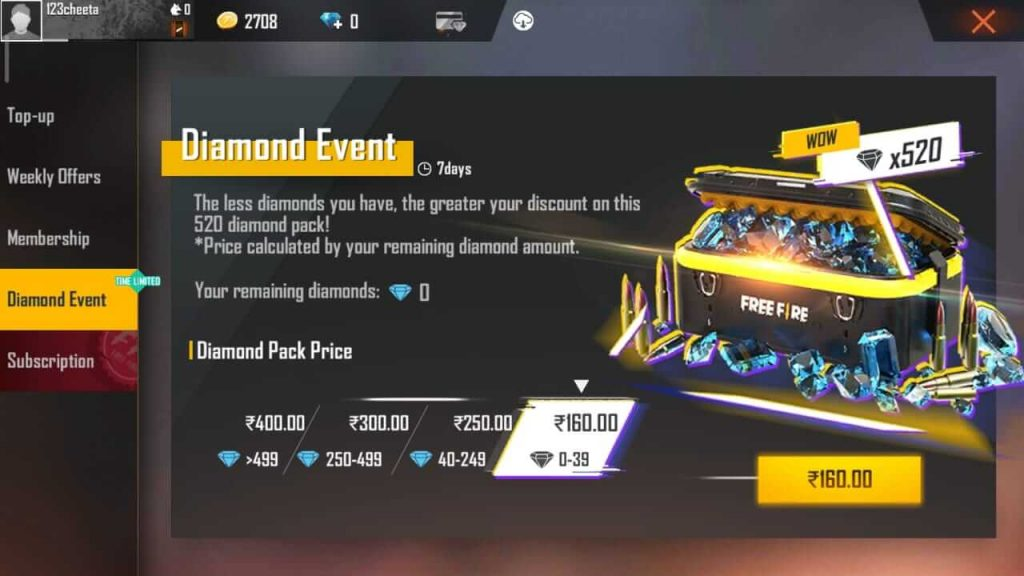 Free Fire Less Diamond More Discount Event: Get 520 Diamonds At 160 INR