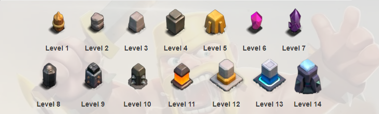 Clash Of Clans: Wall Units vs Defense Structures