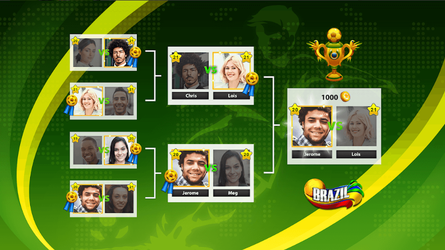 Miniclip's Soccer Stars: A Complete Guide Of The Best Underrated Soccer Game
