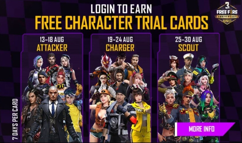 How To Get Free Character In Free Fire On 23 August 2020 - 3rd Anniversary Event Peak Day Reward